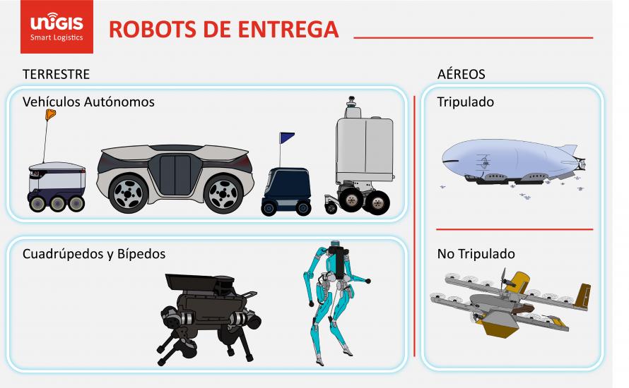 info-robots